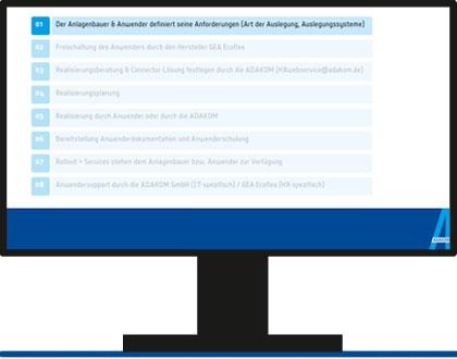 Bildschirm mit Diashow 1